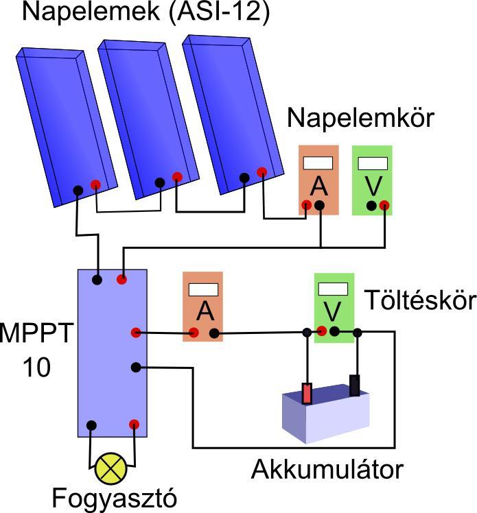 amorf szil�cium napelem m�r�si elrendez�se